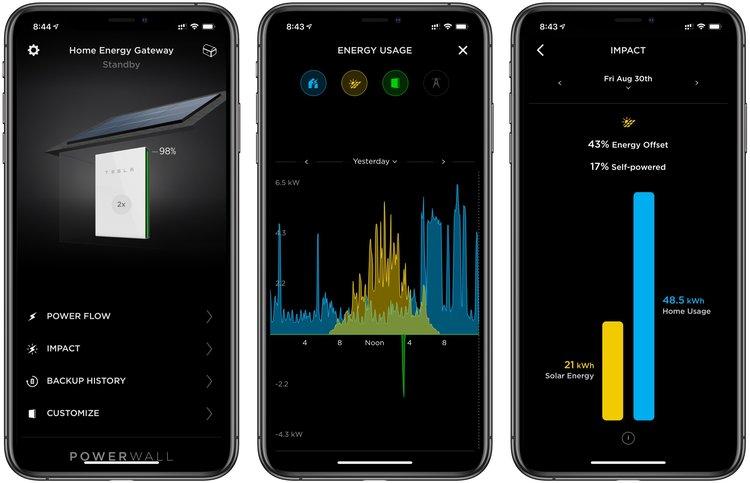Example of Tesla Powerwall Monitoring App